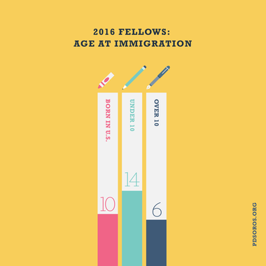 160322 soros infographics 09