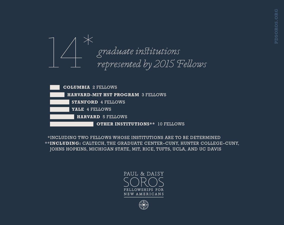 Graduate Institutions