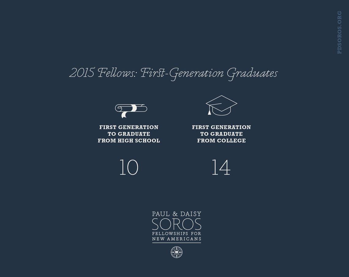 First-Generation Graduates